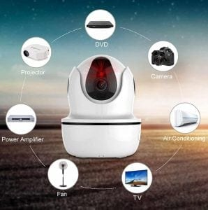 MixMart 1080P Smart Home WiFi Wireless IP Camera