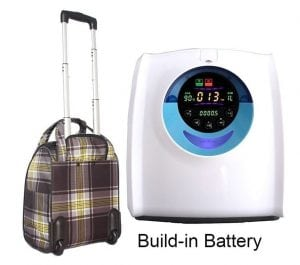 Elited Oxygen Concentrator Generator