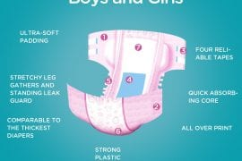 ABDL Adult Diapers
