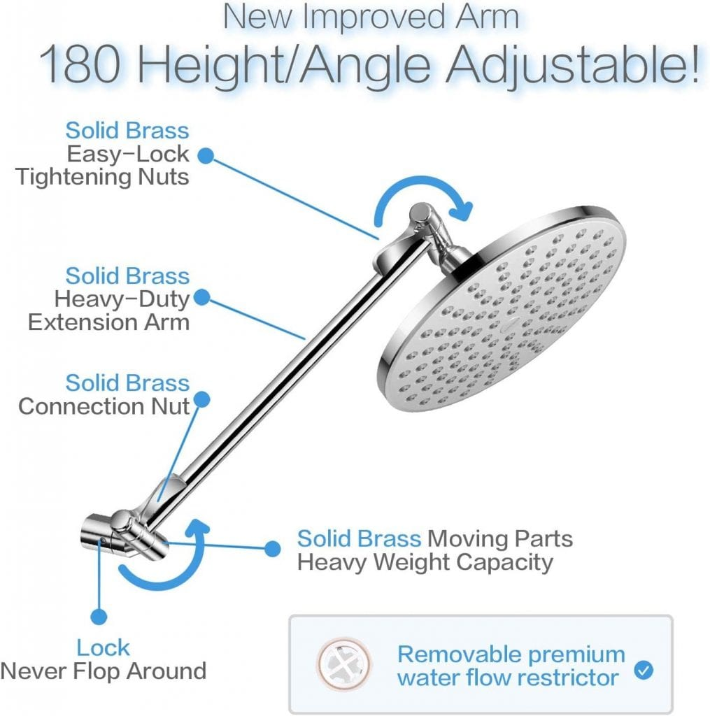 RONGMAX rainfall shower head with a restrictor
