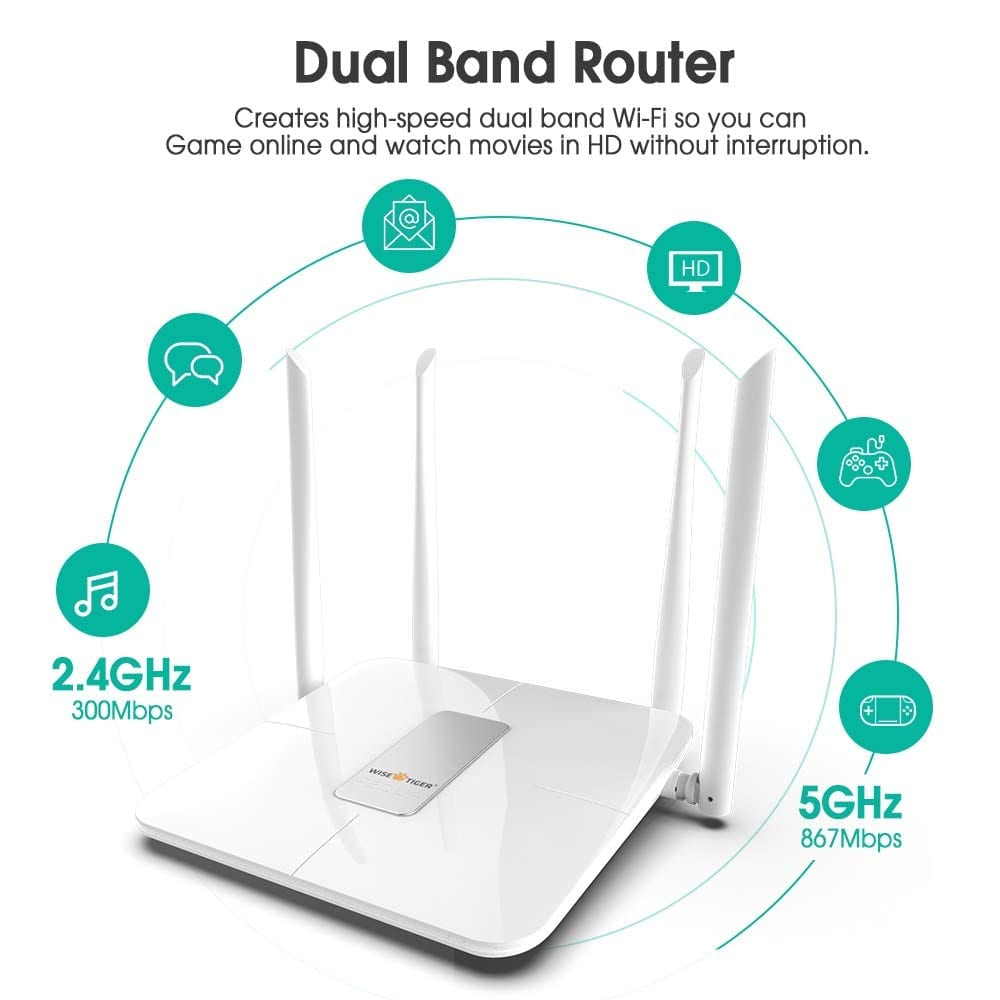 WISE TIGER Wireless Router for Home & Office
